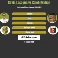 Kevin Lasagna vs Caleb Ekuban h2h player stats