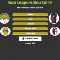 Kevin Lasagna vs Musa Barrow h2h player stats