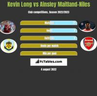 Kevin Long vs Ainsley Maitland-Niles h2h player stats