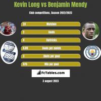 Kevin Long vs Benjamin Mendy h2h player stats