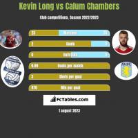 Kevin Long vs Calum Chambers h2h player stats