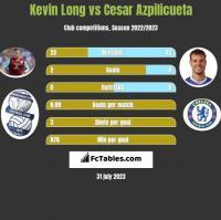 Kevin Long vs Cesar Azpilicueta h2h player stats