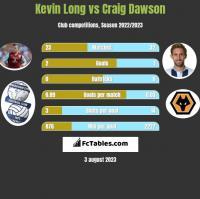 Kevin Long vs Craig Dawson h2h player stats