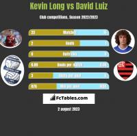 Kevin Long vs David Luiz h2h player stats