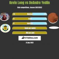 Kevin Long vs DeAndre Yedlin h2h player stats