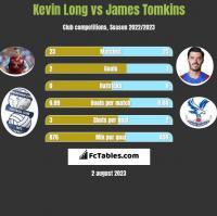 Kevin Long vs James Tomkins h2h player stats