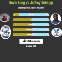 Kevin Long vs Jeffrey Schlupp h2h player stats