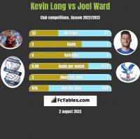 Kevin Long vs Joel Ward h2h player stats