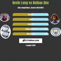 Kevin Long vs Nathan Ake h2h player stats