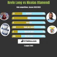 Kevin Long vs Nicolas Otamendi h2h player stats