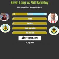 Kevin Long vs Phil Bardsley h2h player stats