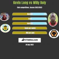 Kevin Long vs Willy Boly h2h player stats