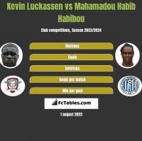 Kevin Luckassen vs Mahamadou Habib Habibou h2h player stats
