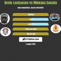 Kevin Luckassen vs Mbwana Samata h2h player stats