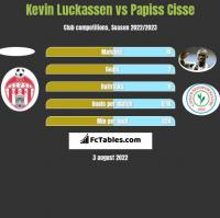 Kevin Luckassen vs Papiss Cisse h2h player stats