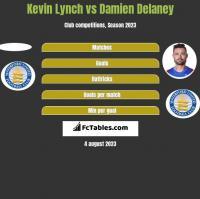 Kevin Lynch vs Damien Delaney h2h player stats