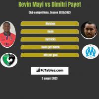 Kevin Mayi vs Dimitri Payet h2h player stats
