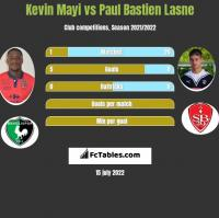 Kevin Mayi vs Paul Bastien Lasne h2h player stats