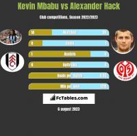 Kevin Mbabu vs Alexander Hack h2h player stats