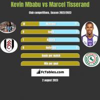 Kevin Mbabu vs Marcel Tisserand h2h player stats