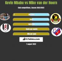 Kevin Mbabu vs Mike van der Hoorn h2h player stats