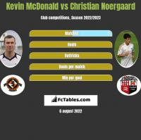 Kevin McDonald vs Christian Noergaard h2h player stats