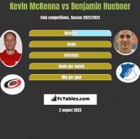 Kevin McKenna vs Benjamin Huebner h2h player stats