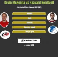 Kevin McKenna vs Haavard Nordtveit h2h player stats