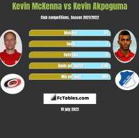 Kevin McKenna vs Kevin Akpoguma h2h player stats