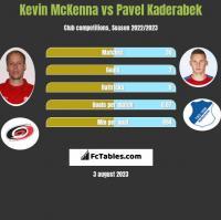 Kevin McKenna vs Pavel Kaderabek h2h player stats