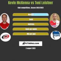 Kevin McKenna vs Toni Leistner h2h player stats