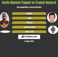 Kevin Monnet-Paquet vs Franck Honorat h2h player stats