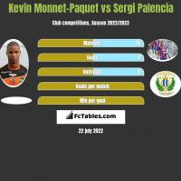 Kevin Monnet-Paquet vs Sergi Palencia h2h player stats