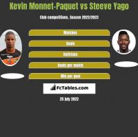 Kevin Monnet-Paquet vs Steeve Yago h2h player stats