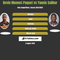 Kevin Monnet-Paquet vs Yannis Salibur h2h player stats