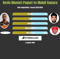 Kevin Monnet-Paquet vs Mahdi Camara h2h player stats