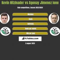Kevin Nitzlnader vs Agonay Jimenez Ione h2h player stats