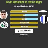 Kevin Nitzlnader vs Stefan Hager h2h player stats