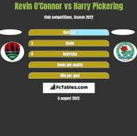 Kevin O'Connor vs Harry Pickering h2h player stats