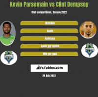 Kevin Parsemain vs Clint Dempsey h2h player stats