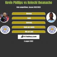 Kevin Phillips vs Kelechi Iheanacho h2h player stats