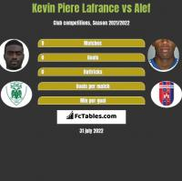 Kevin La France vs Alef h2h player stats