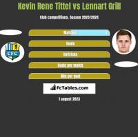 Kevin Rene Tittel vs Lennart Grill h2h player stats