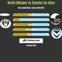 Kevin Rimane vs Damien Da Silva h2h player stats