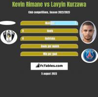 Kevin Rimane vs Lavyin Kurzawa h2h player stats