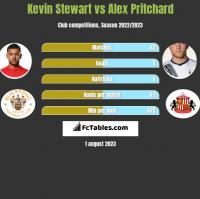 Kevin Stewart vs Alex Pritchard h2h player stats