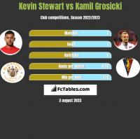 Kevin Stewart vs Kamil Grosicki h2h player stats