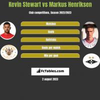 Kevin Stewart vs Markus Henriksen h2h player stats