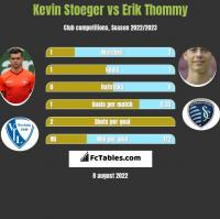 Kevin Stoeger vs Erik Thommy h2h player stats
