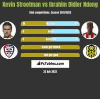 Kevin Strootman vs Ibrahim Didier Ndong h2h player stats
